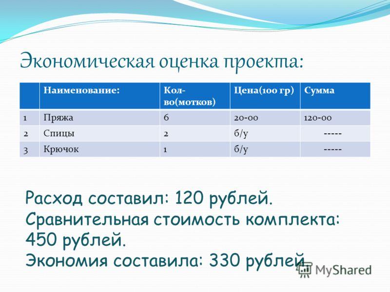 Экономическая оценка проекта: Наименование:Кол- во(мотков) Цена(100 гр)Сумма 1Пряжа620-00120-00 2Спицы2б/y ----- 3Крючок1б/y ----- Расход составил: 120 рублей. Сравнительная стоимость комплекта: 450 рублей. Экономия составила: 330 рублей.