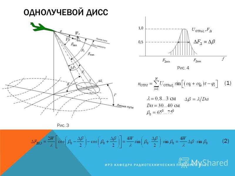 ОДНОЛУЧЕВОЙ ДИСС ИРЭ КАФЕДРА РАДИОТЕХНИЧЕСКИХ ПРИБОРОВ 2011 (1) (2) Рис. 3 Рис. 4