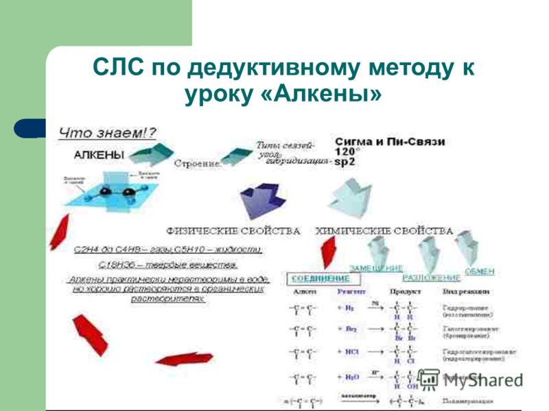 СЛС по дедуктивному методу к уроку «Алкены»