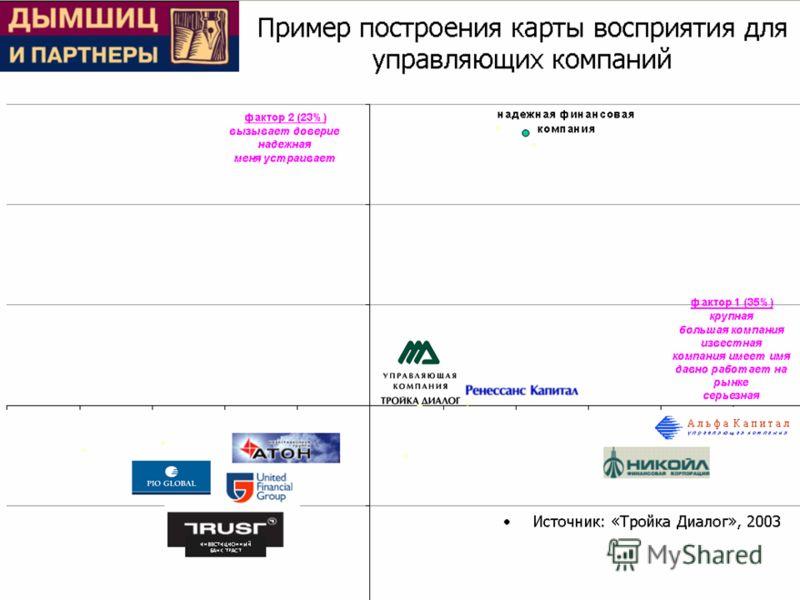 101000, Россия, Москва, ул. Мясницкая, 17 Тел./факс: +7 (095) 258 91 33 e-mail: welcome@dnp.ru; http://www.dnp.ru