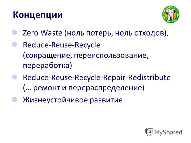 Концепции Zero Waste (ноль потерь, ноль отходов), Reduce-Reuse-Recycle (сокращение, переиспользование, переработка) Reduce-Reuse-Recycle-Repair-Redistribute (… ремонт и перераспределение) Жизнеустойчивое развитие