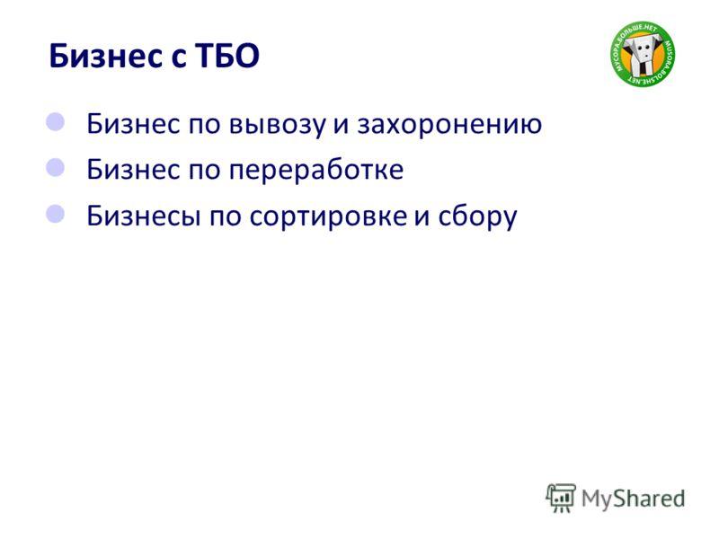 Бизнес с ТБО Бизнес по вывозу и захоронению Бизнес по переработке Бизнесы по сортировке и сбору