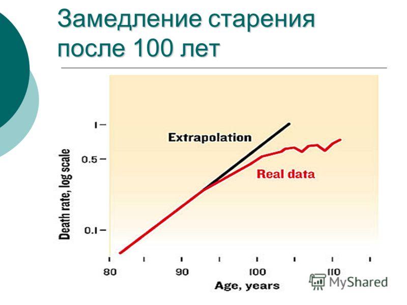 Замедление старения после 100 лет