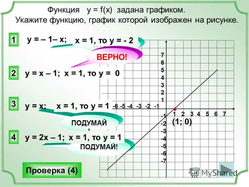 1 2 3 4 5 6 7 -7 -6 -5 -4 -3 -2 -1 76543217654321 -2 -3 -4 -5 -6 -7 y = – 1– x; 2 1 3 4 ПОДУМАЙ ! Функция у = f(x) задана графиком. Укажите функцию, график которой изображен на рисунке. ПОДУМАЙ ! x = 1, то у = - 2 x = 1, то у = 0 Проверка (4) (1; 0)