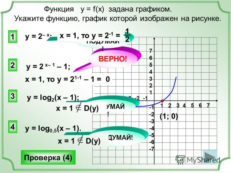 1 2 3 4 5 6 7 -7 -6 -5 -4 -3 -2 -1 76543217654321 -2 -3 -4 -5 -6 -7 y = 2 – x ; 2 1 3 4 ПОДУМАЙ ! ВЕРНО! ПОДУМАЙ! Функция у = f(x) задана графиком. Укажите функцию, график которой изображен на рисунке. ПОДУМАЙ ! y = 2 x– 1 – 1; y = log 2 (x – 1); y =