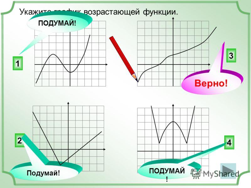 Укажите график возрастающей функции. 3 4 2 1 ПОДУМАЙ! Подумай! ПОДУМАЙ ! Верно!