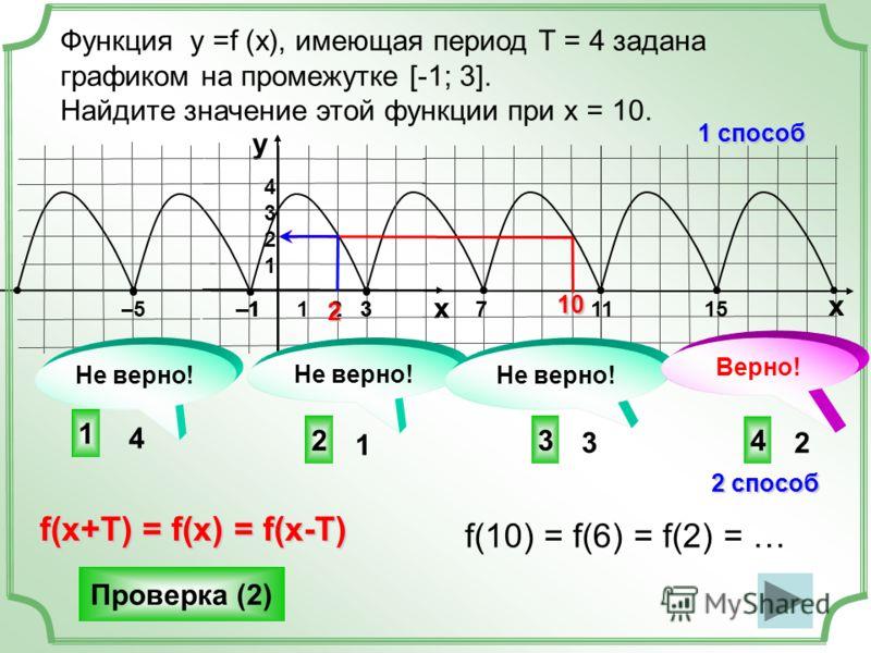 Функция у =f (x), имеющая период Т = 4 задана графиком на промежутке [-1; 3]. Найдите значение этой функции при х = 10. 4 3 1 2 4 1 3 2 Проверка (2) 43214321 y –5 –1 2 3 7 11 15 x –1 1 2 3 x Не верно! Верно! f(x+Т) = f(x) = f(x-T) f(10) = f(6) = f(2)