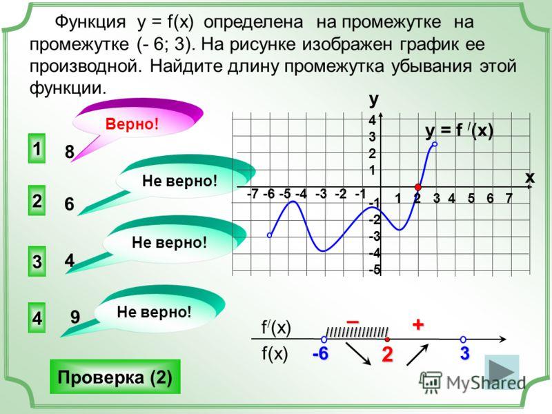 y = f / (x) 1 3 4 2 Не верно! 8 6 4 9 f(x) f / (x) Функция у = f(x) определена на промежутке на промежутке (- 6; 3). На рисунке изображен график ее производной. Найдите длину промежутка убывания этой функции. 2 + – Верно! Проверка (2) 1 2 3 4 5 6 7 -