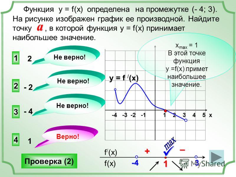 y = f / (x) 1 2 3 4 5 х -4 -3 -2 -1 4 3 1 2 Не верно! 2 - 2 - 4 1 f(x) f / (x) Функция у = f(x) определена на промежутке (- 4; 3). На рисунке изображен график ее производной. Найдите точку, в которой функция у = f(x) принимает наибольшее значение. 1