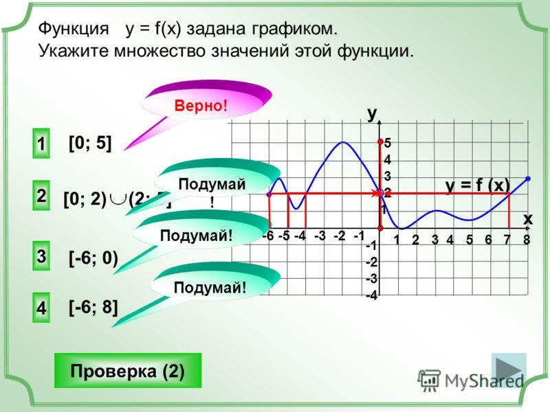 [0; 2) (2; 5] 2 4 3 [0; 5] Функция у = f(x) задана графиком. Укажите множество значений этой функции. Проверка (2) y = f (x) 1 2 3 4 5 6 7 8 -7 -6 -5 -4 -3 -2 -1 y x 5 4 3 2 1 -2 -3 -4 1 [-6; 8] [-6; 0) Подумай ! Верно!