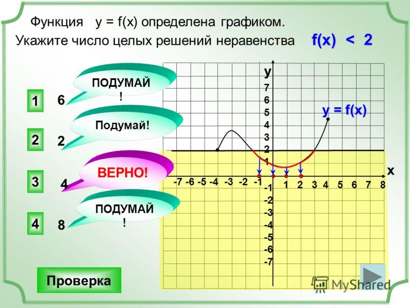 1 2 3 4 5 6 7 8 -7 -6 -5 -4 -3 -2 -1 76543217654321 -2 -3 -4 -5 -6 -7 Функция у = f(x) определена графиком. f(x) < 2 Укажите число целых решений неравенства f(x) < 2 6 2 3 1 4 2 y x у = f(x) ВЕРНО! Подумай! ПОДУМАЙ ! Проверка 8 4