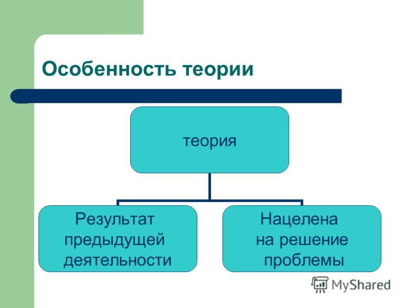 Особенность теории теория Результат предыдущей деятельности Нацелена на решение проблемы