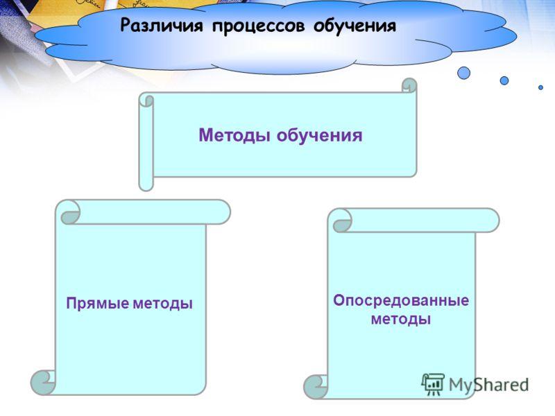 Различия процессов обучения Методы обучения Прямые методы Опосредованные методы