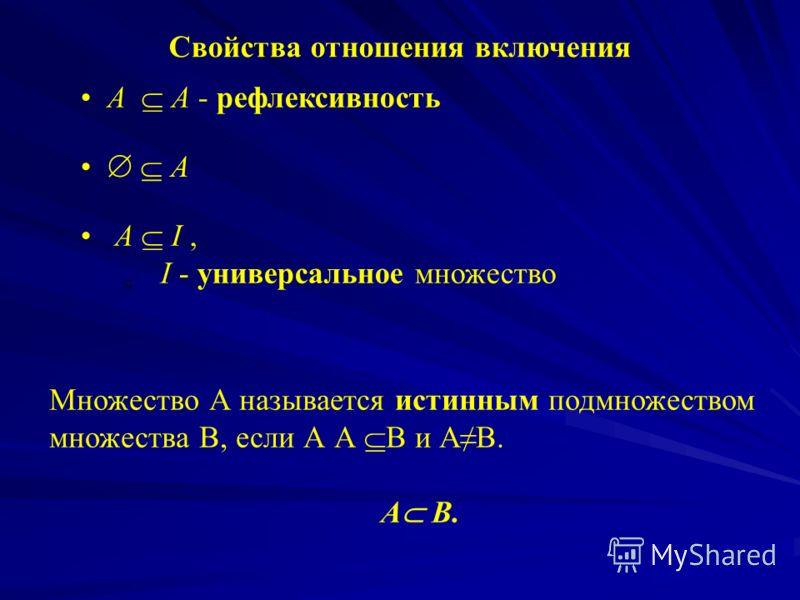 Если каждый элемент множества В является также и элементом множества А, то говорят, что множество В называется подмножеством множества А. В А (В включено в А). Например, 2, 4 2, 3, 4, 5. Если множества А и В состоят из одних и тех же элементов, то мн