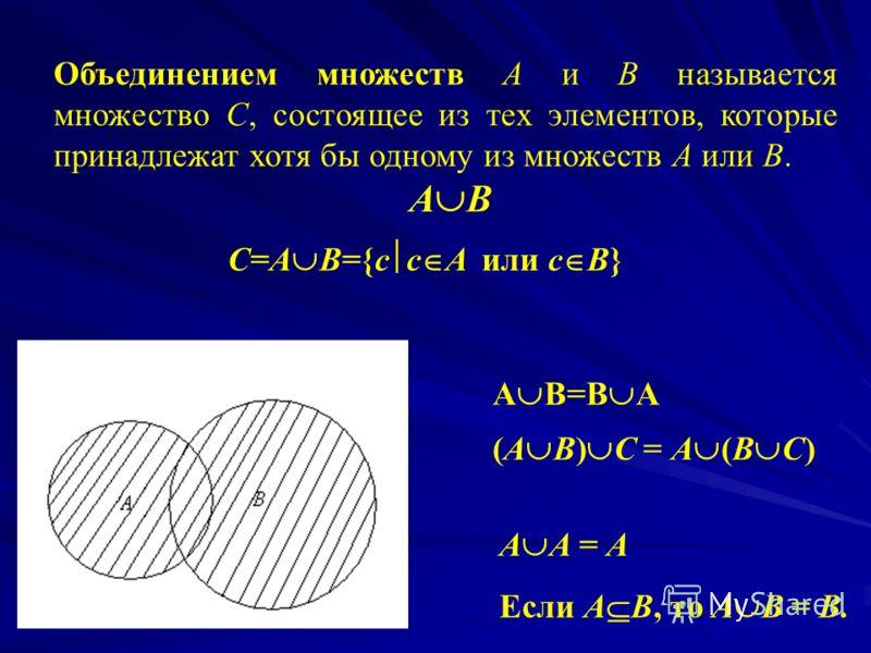 Множество всех подмножеств множества А называется множеством-степенью множества А и обозначается P(A).