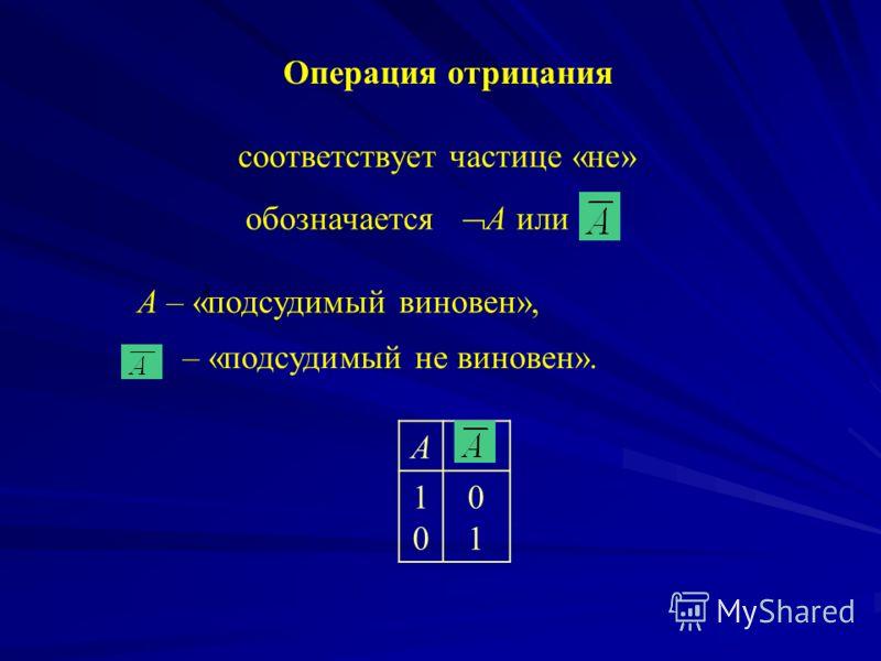 Высказыванием называется всякое утверждение (повествовательное предложение), про которое всегда определенно и объективно можно сказать, является ли оно истинным или ложным. А – «Волга впадает в Каспийское море»А=1 В – «3 больше 5»В=0 Высказывания, ко