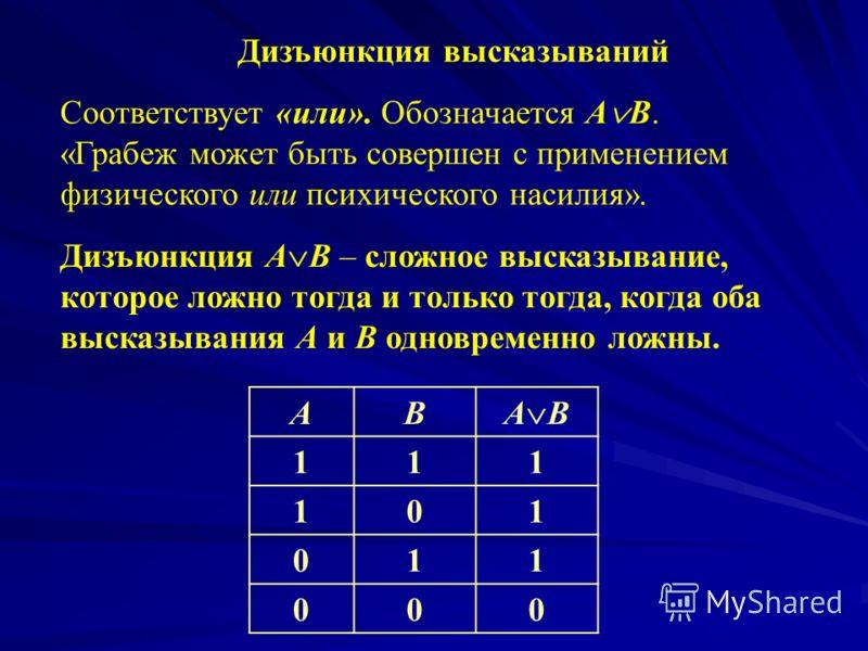 Операция отрицания соответствует частице «не» обозначается А или А – «подсудимый виновен», – «подсудимый не виновен». А 1010 0101