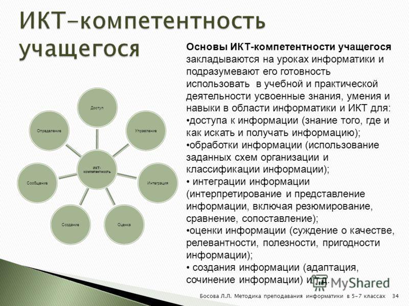 ИКТ- компетентность ДоступУправлениеИнтеграцияОценкаСозданиеСообщениеОпределение Основы ИКТ-компетентности учащегося закладываются на уроках информатики и подразумевают его готовность использовать в учебной и практической деятельности усвоенные знани