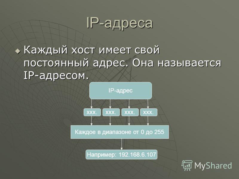 IP-адреса Каждый хост имеет свой постоянный адрес. Она называется IP-адресом. Каждый хост имеет свой постоянный адрес. Она называется IP-адресом. IP-адрес ххх. Каждое в диапазоне от 0 до 255 Например: 192.168.6.107