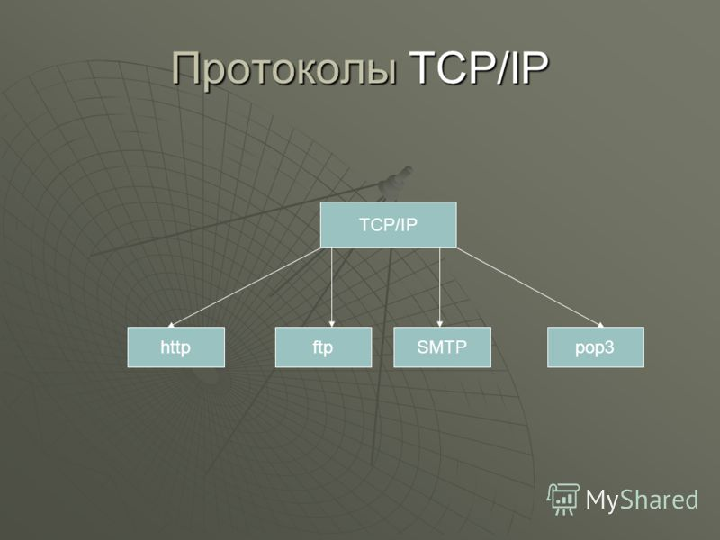 TCP/IP httpftpSMTPpop3 Протоколы TCP/IP