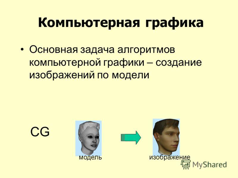 Компьютерная графика Основная задача алгоритмов компьютерной графики – создание изображений по модели CG модельизображение