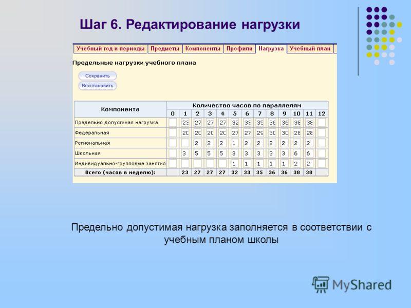 Шаг 6. Редактирование нагрузки Предельно допустимая нагрузка заполняется в соответствии с учебным планом школы