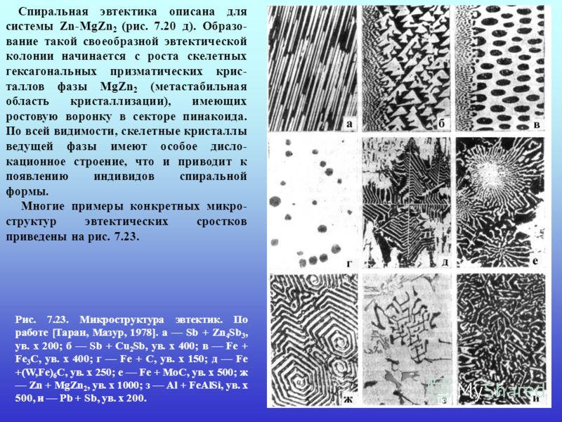 Спиральная эвтектика описана для системы Zn-MgZn 2 (рис. 7.20 д). Образо- вание такой своеобразной эвтектической колонии начинается с роста скелетных гексагональных призматических крис- таллов фазы MgZn 2 (метастабильная область кристаллизации), имею