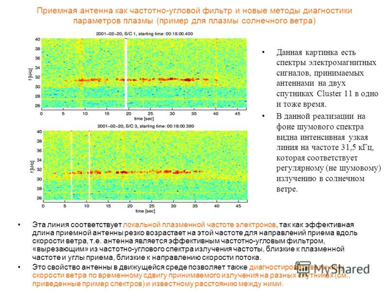 Приемная антенна как частотно-угловой фильтр и новые методы диагностики параметров плазмы (пример для плазмы солнечного ветра) Данная картинка есть спектры электромагнитных сигналов, принимаемых антеннами на двух спутниках Cluster 11 в одно и тоже вр