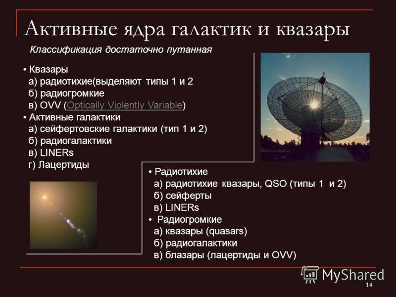 14 Активные ядра галактик и квазары Квазары а) радиотихие(выделяют типы 1 и 2 б) радиогромкие в) OVV (Optically Violently Variable)Optically Violently Variable Активные галактики а) сейфертовские галактики (тип 1 и 2) б) радиогалактики в) LINERs г) Л