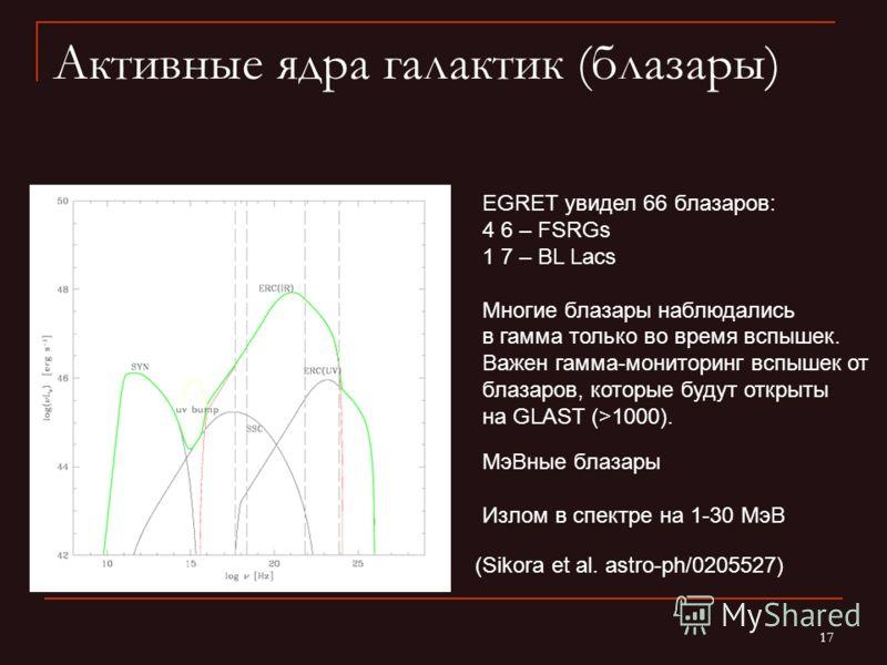 17 Активные ядра галактик (блазары) (Sikora et al. astro-ph/0205527) МэВные блазары Излом в спектре на 1-30 МэВ EGRET увидел 66 блазаров: 4 6 – FSRGs 1 7 – BL Lacs Многие блазары наблюдались в гамма только во время вспышек. Важен гамма-мониторинг всп