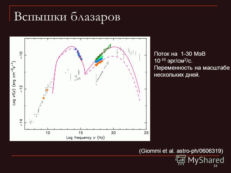 18 Вспышки блазаров (Giommi et al. astro-ph/0606319) Поток на 1-30 МэВ 10 -10 эрг/см 2 /c. Переменность на масштабе нескольких дней.