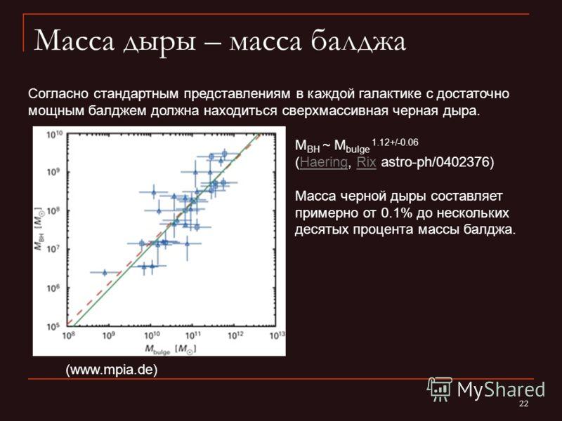 22 Масса дыры – масса балджа Согласно стандартным представлениям в каждой галактике с достаточно мощным балджем должна находиться сверхмассивная черная дыра. (www.mpia.de) M BH ~ M bulge 1.12+/-0.06 (Haering, Rix astro-ph/0402376)HaeringRix Масса чер