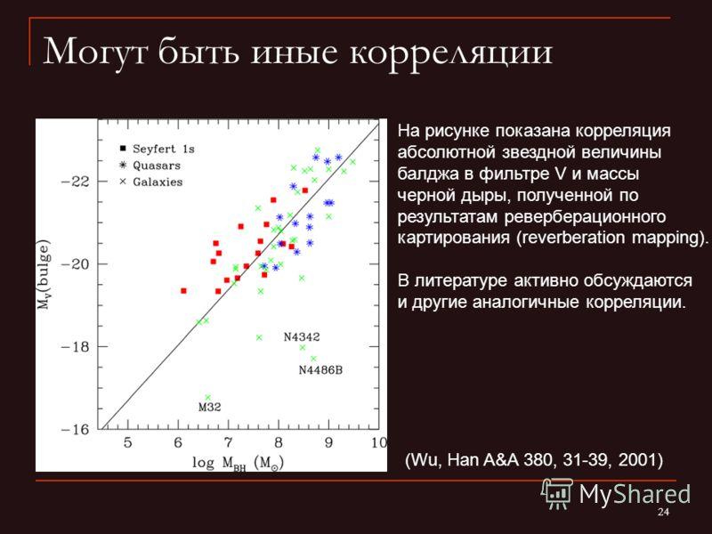 24 Могут быть иные корреляции (Wu, Han A&A 380, 31-39, 2001) На рисунке показана корреляция абсолютной звездной величины балджа в фильтре V и массы черной дыры, полученной по результатам реверберационного картирования (reverberation mapping). В литер