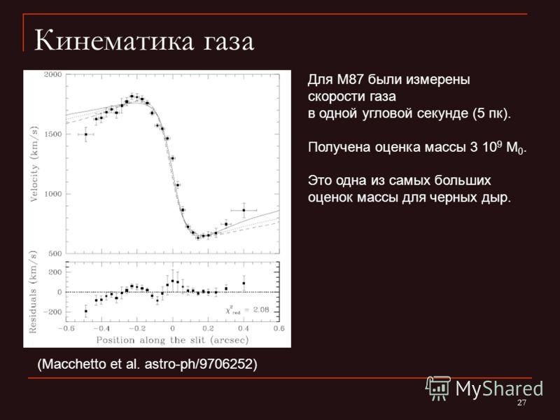 27 Кинематика газа (Macchetto et al. astro-ph/9706252) Для М87 были измерены скорости газа в одной угловой секунде (5 пк). Получена оценка массы 3 10 9 M 0. Это одна из самых больших оценок массы для черных дыр.
