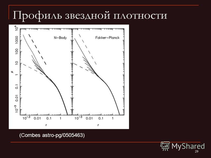 29 Профиль звездной плотности (Combes astro-pg/0505463)