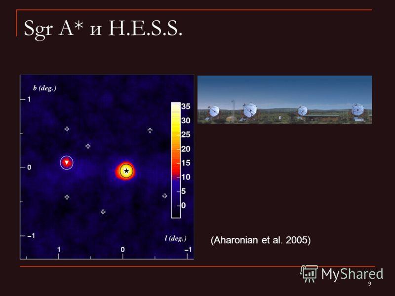 9 Sgr A* и H.E.S.S. (Aharonian et al. 2005)