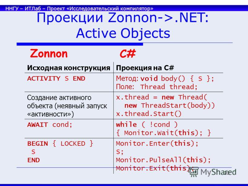 ННГУ – ИТЛаб – Проект «Исследовательский компилятор» 20 Исходная конструкцияПроекция на C# ACTIVITY S END Метод: void body() { S }; Поле: Thread thread; Создание активного объекта (неявный запуск «активности») x.thread = new Thread( new ThreadStart(b