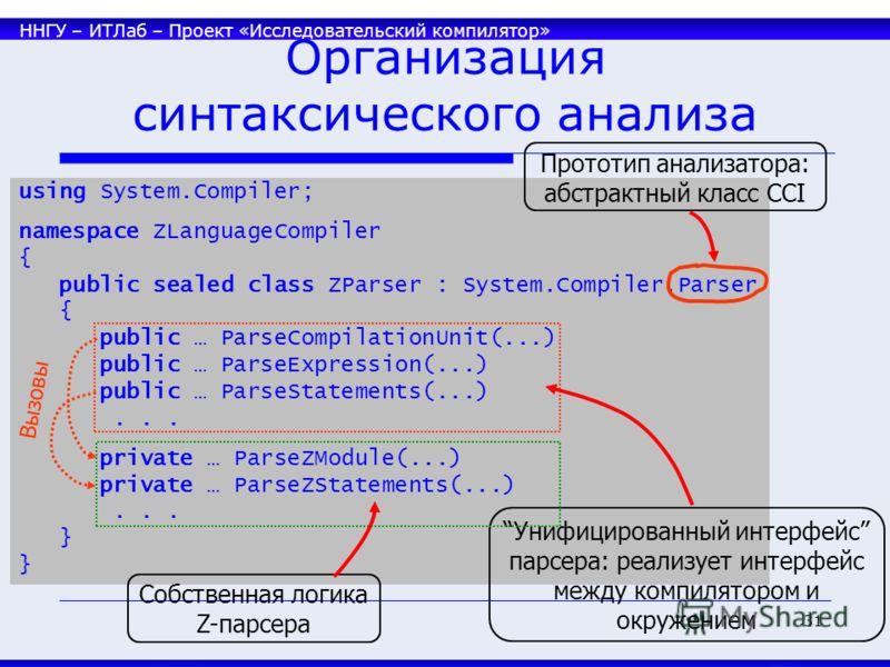 ННГУ – ИТЛаб – Проект «Исследовательский компилятор» 31 Организация синтаксического анализа using System.Compiler; namespace ZLanguageCompiler { public sealed class ZParser : System.Compiler.Parser { public … ParseCompilationUnit(...) public … ParseE