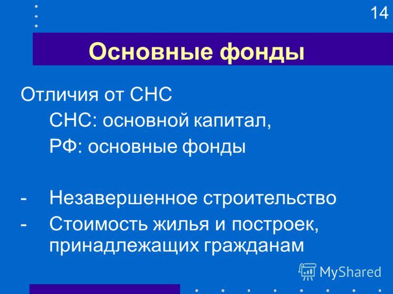14 Основные фонды Отличия от СНС СНС: основной капитал, РФ: основные фонды -Незавершенное строительство -Стоимость жилья и построек, принадлежащих гражданам