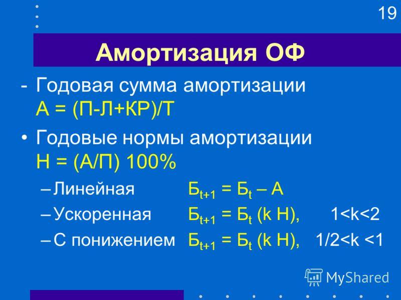 19 Амортизация ОФ -Годовая сумма амортизации А = (П-Л+КР)/Т Годовые нормы амортизации Н = (А/П) 100% –Линейная Б t+1 = Б t – А –Ускоренная Б t+1 = Б t (k Н), 1