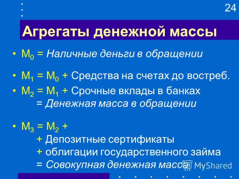 24 Агрегаты денежной массы M 0 = Наличные деньги в обращении M 1 = M 0 + Средства на счетах до востреб. M 2 = M 1 + Срочные вклады в банках = Денежная масса в обращении M 3 = M 2 + + Депозитные сертификаты + облигации государственного займа = Совокуп