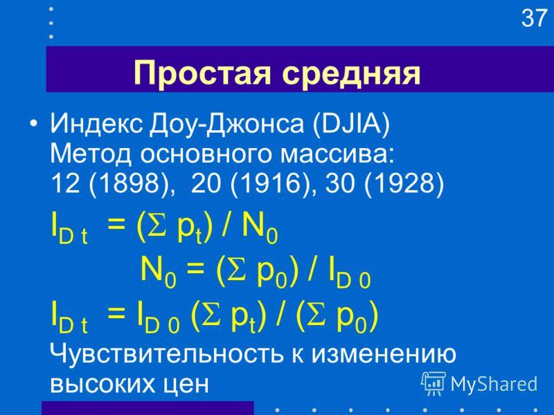 37 Простая средняя Индекс Доу-Джонса (DJIA) Метод основного массива: 12 (1898), 20 (1916), 30 (1928) I D t = ( p t ) / N 0 N 0 = ( p 0 ) / I D 0 I D t = I D 0 ( p t ) / ( p 0 ) Чувствительность к изменению высоких цен
