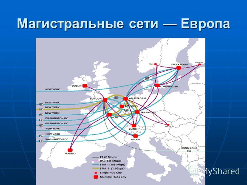 Магистральные сети Европа