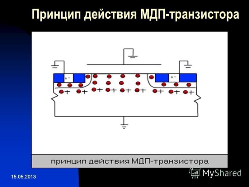 15.05.2013 Принцип действия МДП-транзистора