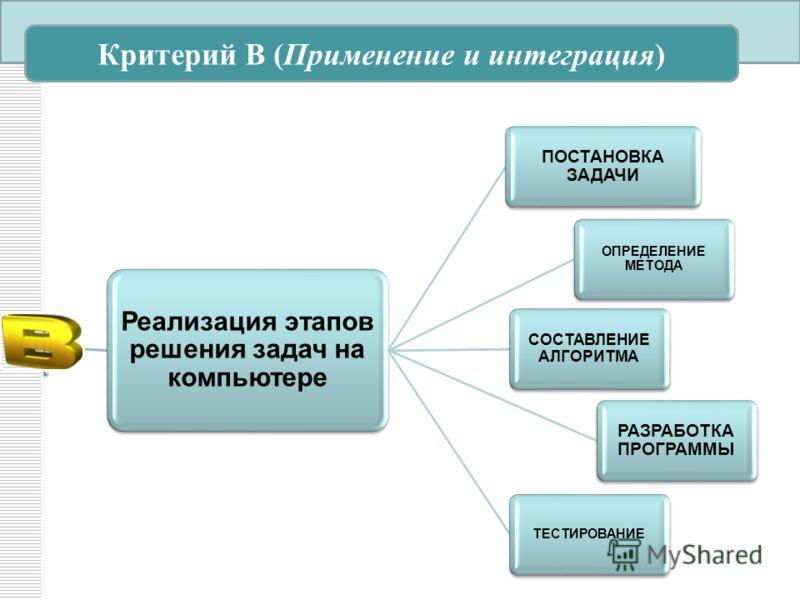 Критерий В (Применение и интеграция) А Реализация этапов решения задач на компьютере ПОСТАНОВКА ЗАДАЧИ ОПРЕДЕЛЕНИЕ МЕТОДА СОСТАВЛЕНИЕ АЛГОРИТМА РАЗРАБОТКА ПРОГРАММЫ ТЕСТИРОВАНИЕ