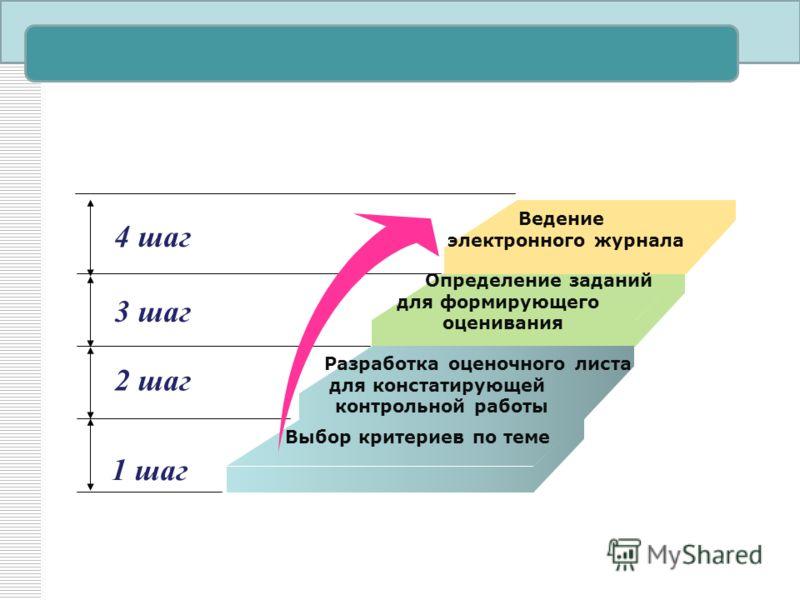1 шаг Ведение электронного журнала Определение заданий для формирующего оценивания его оценивания Разработка оценочного листа для констатирующей контрольной работы Выбор критериев по теме 2 шаг 3 шаг 4 шаг