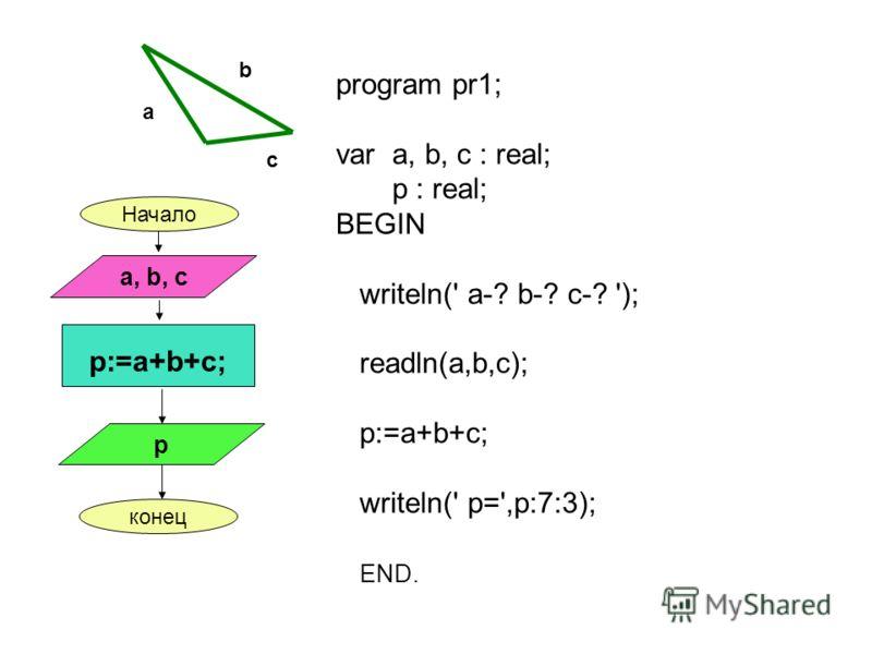 program pr1; var a, b, c : real; p : real; BEGIN writeln(' a-? b-? c-? '); readln(a,b,c); p:=a+b+c; writeln(' p=',p:7:3); END. a b c конец a, b, c p:=a+b+c; p Начало