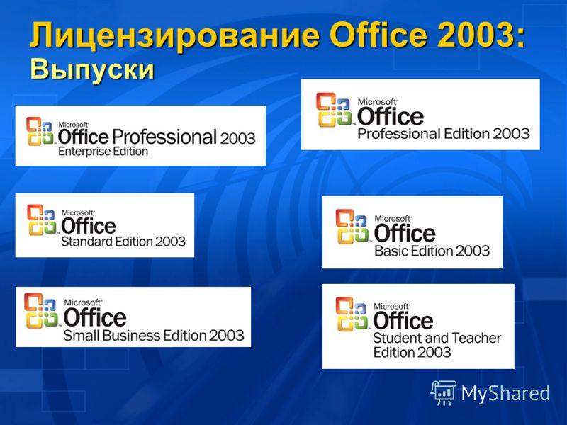 Лицензирование Office 2003: Выпуски