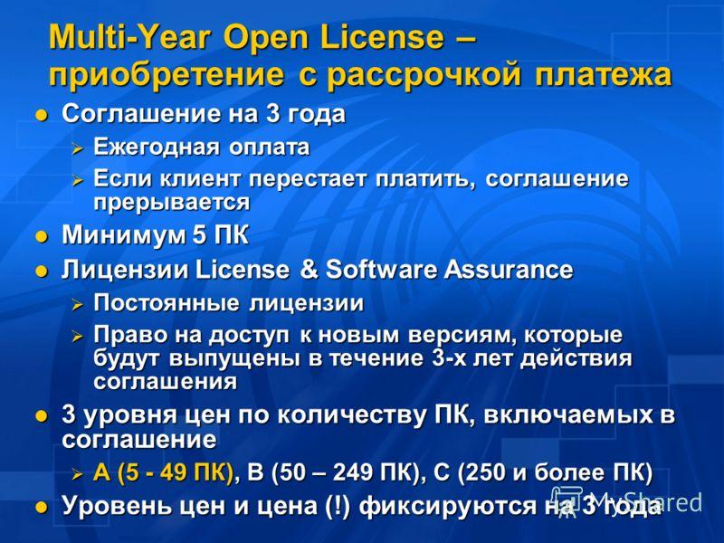 Multi-Year Open License – приобретение с рассрочкой платежа Cоглашение на 3 года Cоглашение на 3 года Ежегодная оплата Ежегодная оплата Если клиент перестает платить, соглашение прерывается Если клиент перестает платить, соглашение прерывается Миниму