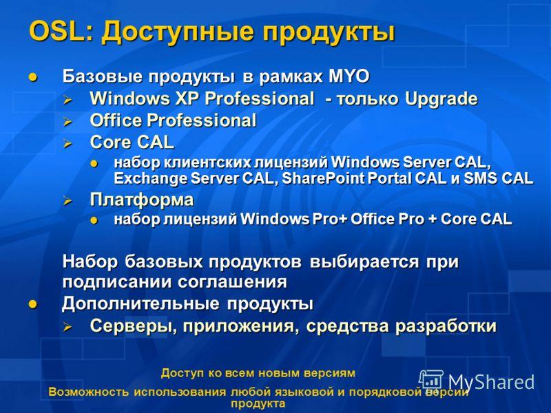 OSL: Доступные продукты Базовые продукты в рамках MYO Базовые продукты в рамках MYO Windows XP Professional - только Upgrade Windows XP Professional - только Upgrade Office Professional Office Professional Core CAL Core CAL набор клиентских лицензий